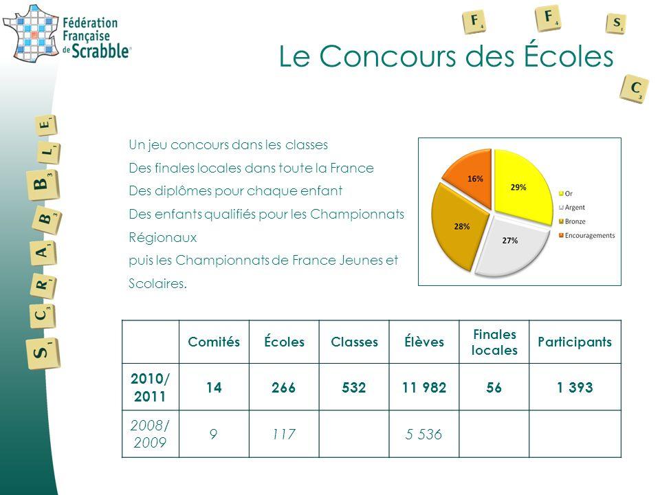 Le Concours des Écoles Un jeu concours dans les classes Des finales locales dans toute la France Des diplômes pour chaque enfant Des enfants qualifiés