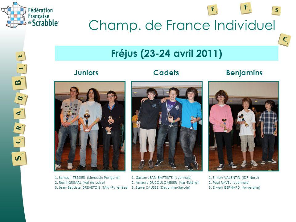 Champ. de France Individuel JuniorsCadetsBenjamins 1. Gaston JEAN-BAPTISTE (Lyonnais) 2. Amaury DUCOULOMBIER (Var-Estérel) 3. Steve CAUSSE (Dauphiné-S