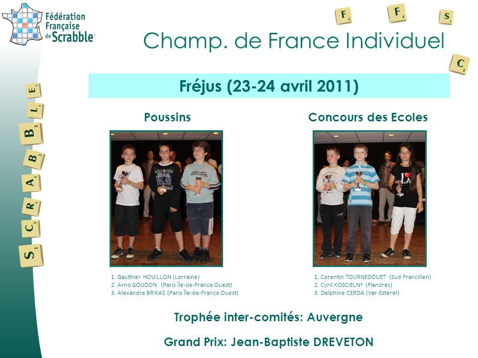 Champ. de France Individuel 1. Gauthier HOUILLON (Lorraine) 2. Arno GOUDON (Paris Île-de-France Ouest) 3. Alexandre BRIKAS (Paris Île-de-France Ouest)