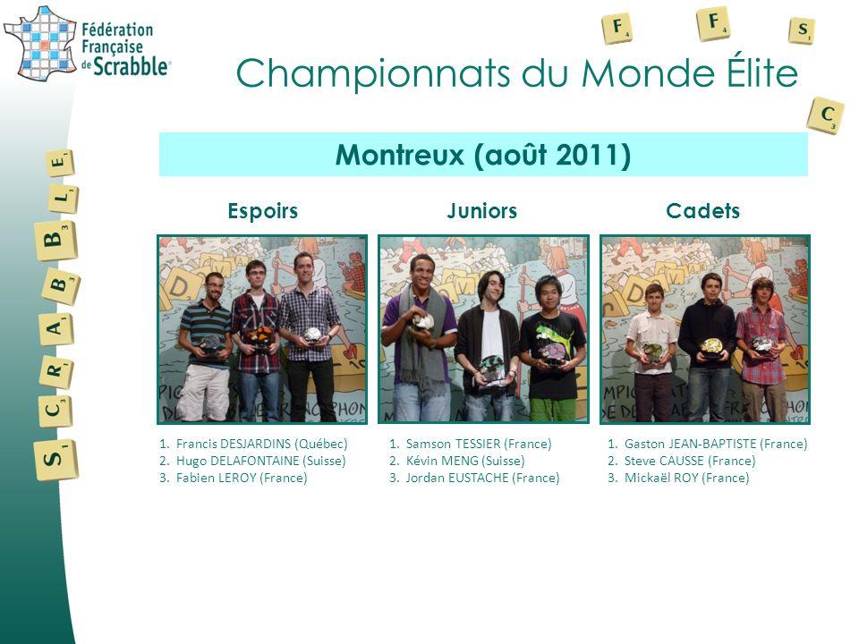Championnats du Monde Élite Juniors 1.Samson TESSIER (France) 2.Kévin MENG (Suisse) 3.Jordan EUSTACHE (France) 1.Gaston JEAN-BAPTISTE (France) 2.Steve