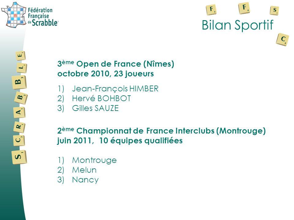 Bilan Sportif 3 ème Open de France (Nîmes) octobre 2010, 23 joueurs 1)Jean-François HIMBER 2)Hervé BOHBOT 3)Gilles SAUZE 2 ème Championnat de France Interclubs (Montrouge) juin 2011, 10 équipes qualifiées 1)Montrouge 2)Melun 3)Nancy