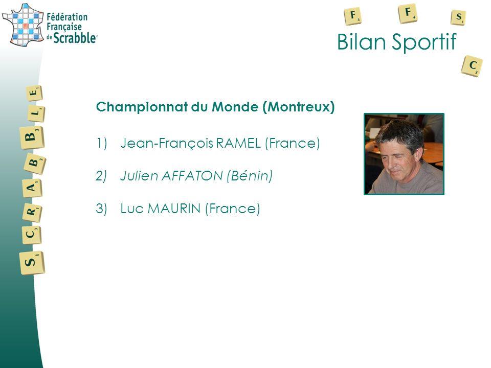Bilan Sportif Championnat du Monde (Montreux) 1)Jean-François RAMEL (France) 2)Julien AFFATON (Bénin) 3)Luc MAURIN (France)