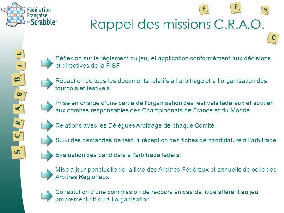 Rappel des missions C.R.A.O. Réflexion sur le règlement du jeu, et application conformément aux décisions et directives de la FISF Rédaction de tous l