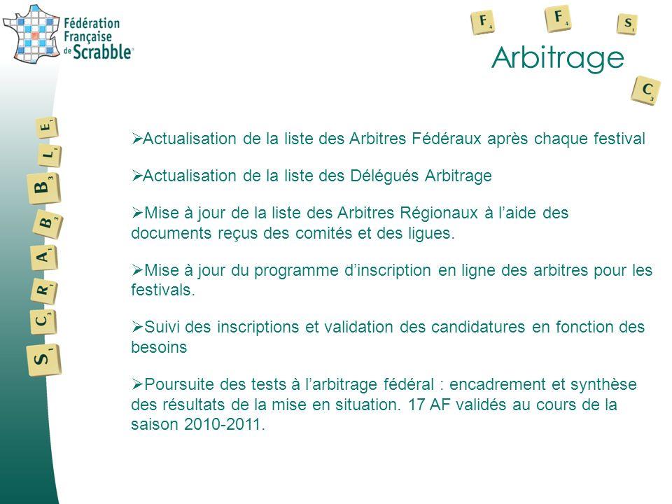 Arbitrage Actualisation de la liste des Arbitres Fédéraux après chaque festival Actualisation de la liste des Délégués Arbitrage Mise à jour de la liste des Arbitres Régionaux à laide des documents reçus des comités et des ligues.