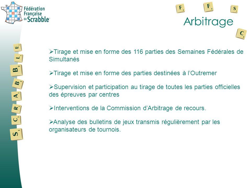 Arbitrage Tirage et mise en forme des 116 parties des Semaines Fédérales de Simultanés Tirage et mise en forme des parties destinées à lOutremer Super