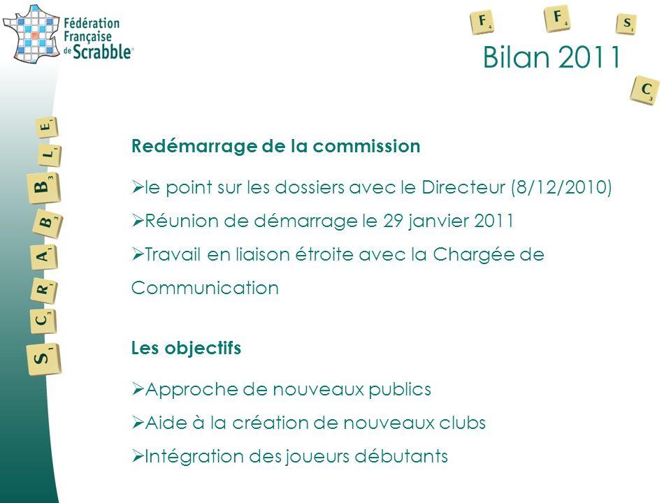 Bilan 2011 Redémarrage de la commission le point sur les dossiers avec le Directeur (8/12/2010) Réunion de démarrage le 29 janvier 2011 Travail en lia
