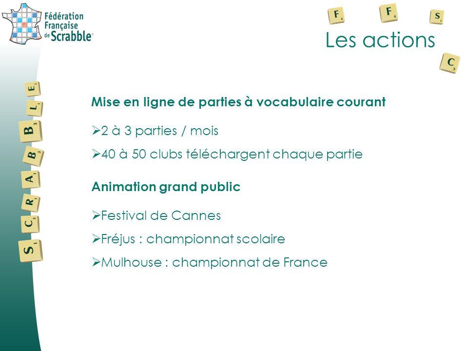 Les actions Mise en ligne de parties à vocabulaire courant 2 à 3 parties / mois 40 à 50 clubs téléchargent chaque partie Animation grand public Festival de Cannes Fréjus : championnat scolaire Mulhouse : championnat de France