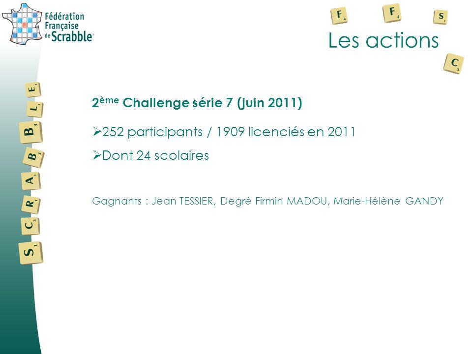 Les actions 2 ème Challenge série 7 (juin 2011) 252 participants / 1909 licenciés en 2011 Dont 24 scolaires Gagnants : Jean TESSIER, Degré Firmin MADOU, Marie-Hélène GANDY