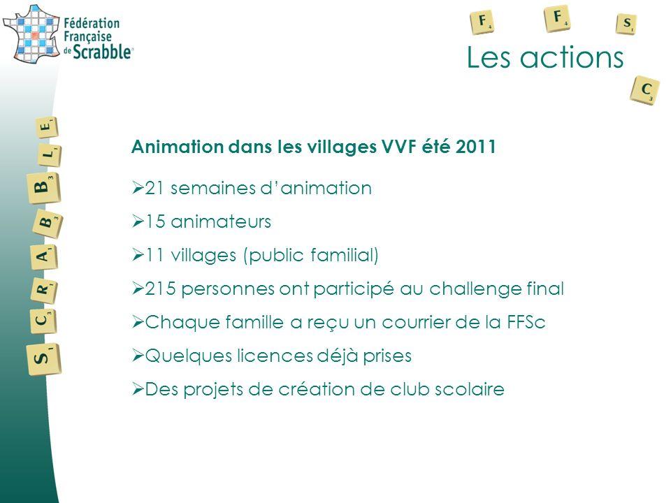 Les actions Animation dans les villages VVF été 2011 21 semaines danimation 15 animateurs 11 villages (public familial) 215 personnes ont participé au challenge final Chaque famille a reçu un courrier de la FFSc Quelques licences déjà prises Des projets de création de club scolaire