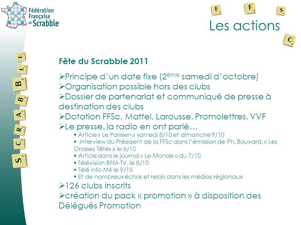 Les actions Fête du Scrabble 2011 Principe dun date fixe (2 ème samedi doctobre) Organisation possible hors des clubs Dossier de partenariat et commun