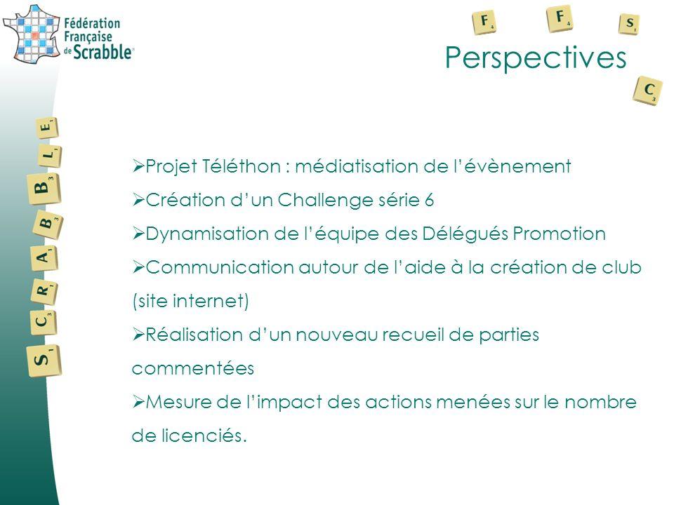 Perspectives Projet Téléthon : médiatisation de lévènement Création dun Challenge série 6 Dynamisation de léquipe des Délégués Promotion Communication