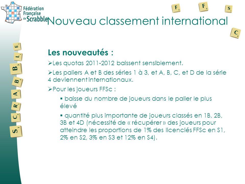 Nouveau classement international Les nouveautés : Les quotas 2011-2012 baissent sensiblement.