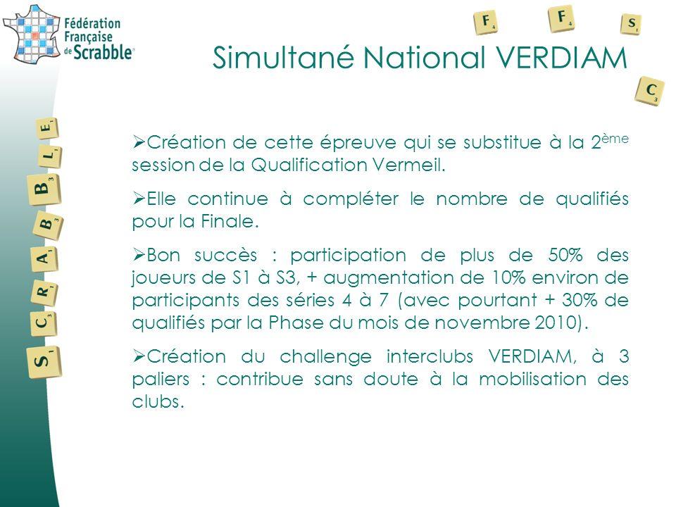 Simultané National VERDIAM Création de cette épreuve qui se substitue à la 2 ème session de la Qualification Vermeil.
