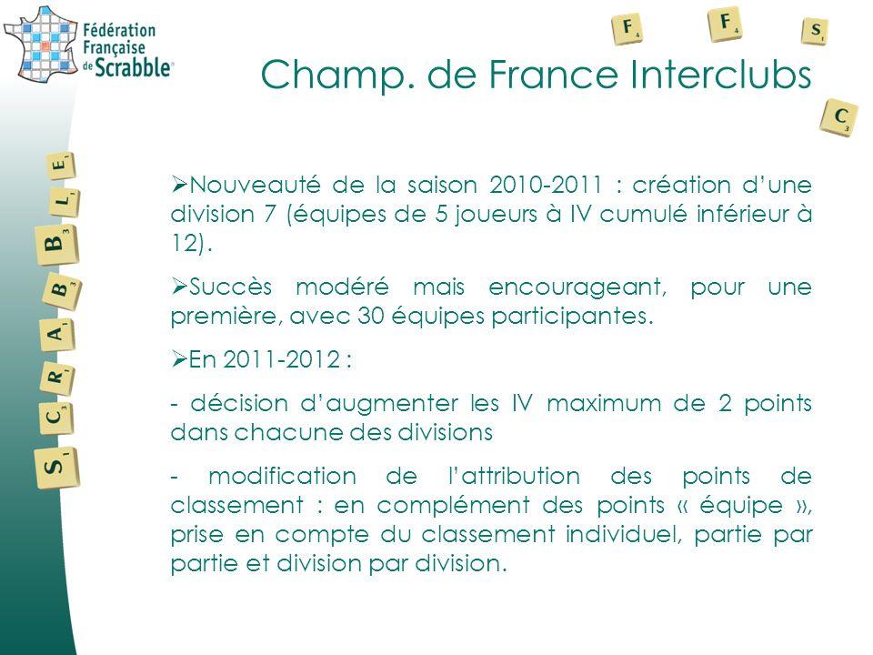 Champ. de France Interclubs Nouveauté de la saison 2010-2011 : création dune division 7 (équipes de 5 joueurs à IV cumulé inférieur à 12). Succès modé