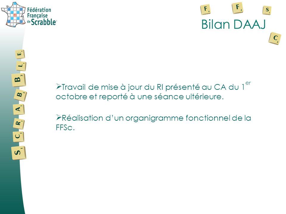 Bilan DAAJ Travail de mise à jour du RI présenté au CA du 1 er octobre et reporté à une séance ultérieure.