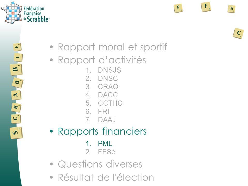Questions diverses Rapport dactivités Rapports financiers Rapport moral et sportifRapport moral et sportif Résultat de l élection 1.DNSJS 2.DNSC 3.CRAO 4.DACC 5.CCTHC 6.FRI 7.DAAJ 1.PML 2.FFSc
