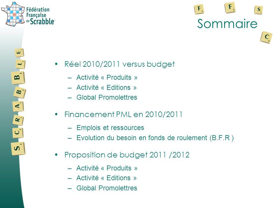 Sommaire Réel 2010/2011 versus budget –Activité « Produits » –Activité « Editions » –Global Promolettres Financement PML en 2010/2011 –Emplois et ress
