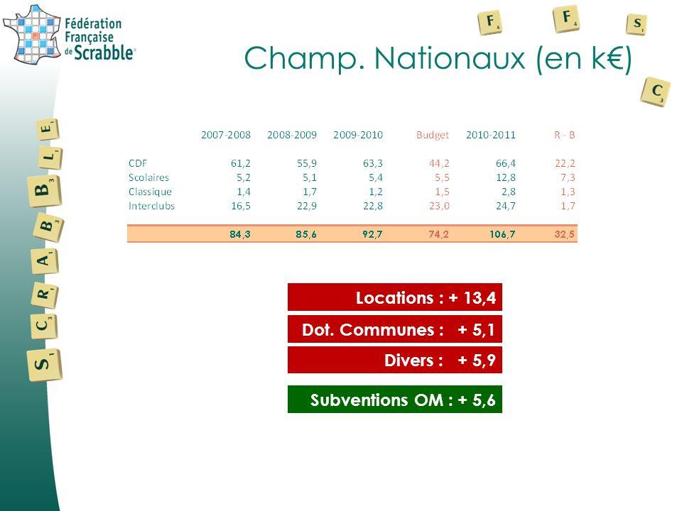 Champ. Nationaux (en k) Locations : + 13,4 Dot. Communes : + 5,1 Divers : + 5,9 Subventions OM : + 5,6