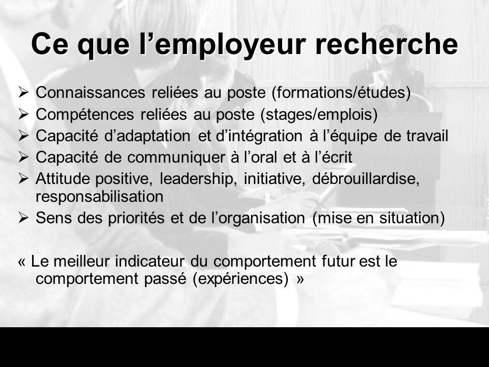 Ce que lemployeur recherche Connaissances reliées au poste (formations/études) Compétences reliées au poste (stages/emplois) Capacité dadaptation et d