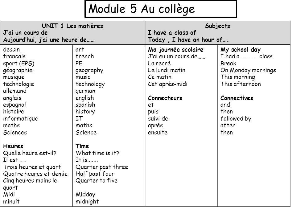 Module 5 Au collège UNIT 1 Les matières Jai un cours de Aujourdhui, jai une heure de…… Subjects I have a class of Today, I have an hour of….. dessin f