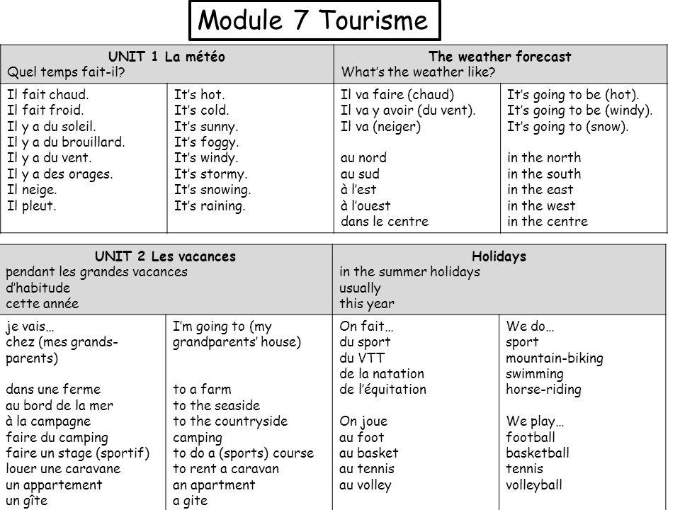 Module 7 Tourisme UNIT 1 La météo Quel temps fait-il? The weather forecast Whats the weather like? Il fait chaud. Il fait froid. Il y a du soleil. Il