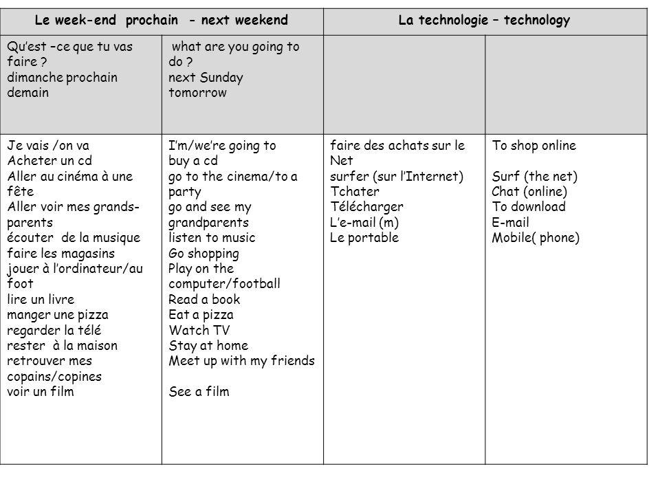 Le week-end prochain - next weekendLa technologie – technology Quest –ce que tu vas faire ? dimanche prochain demain what are you going to do ? next S