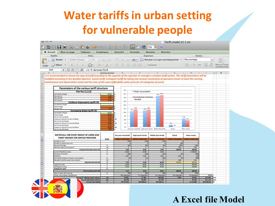 Water tariffs in urban setting for vulnerable people A Excel file Model