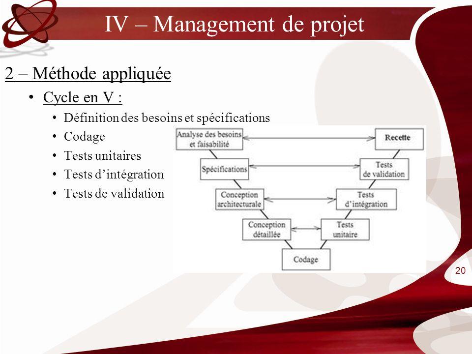 IV – Management de projet 2 – Méthode appliquée Cycle en V : Définition des besoins et spécifications Codage Tests unitaires Tests dintégration Tests