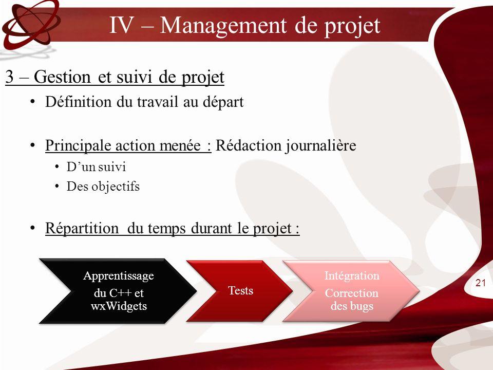 IV – Management de projet 3 – Gestion et suivi de projet Définition du travail au départ Principale action menée : Rédaction journalière Dun suivi Des