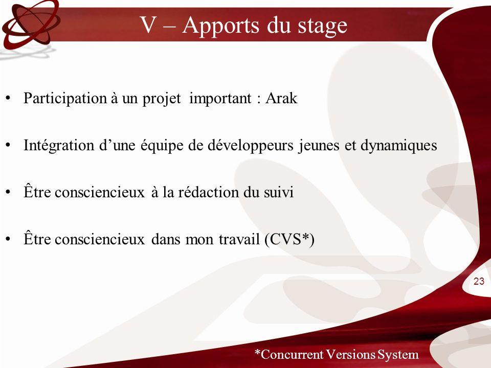 V – Apports du stage Participation à un projet important : Arak Intégration dune équipe de développeurs jeunes et dynamiques Être consciencieux à la r