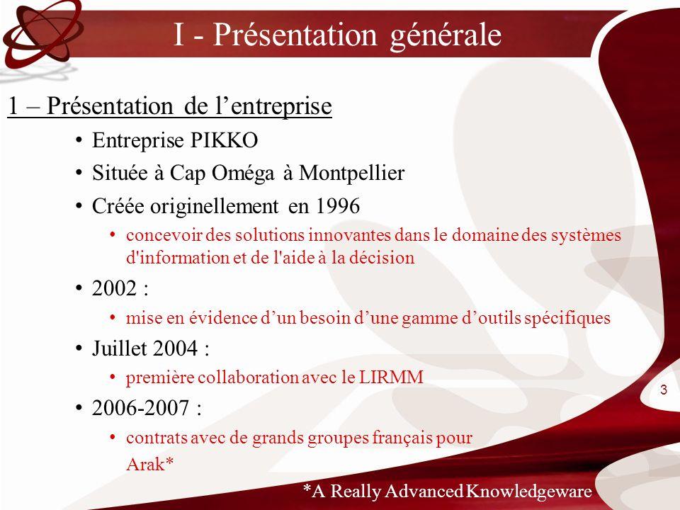 I - Présentation générale 1 – Présentation de lentreprise Entreprise PIKKO Située à Cap Oméga à Montpellier Créée originellement en 1996 concevoir des