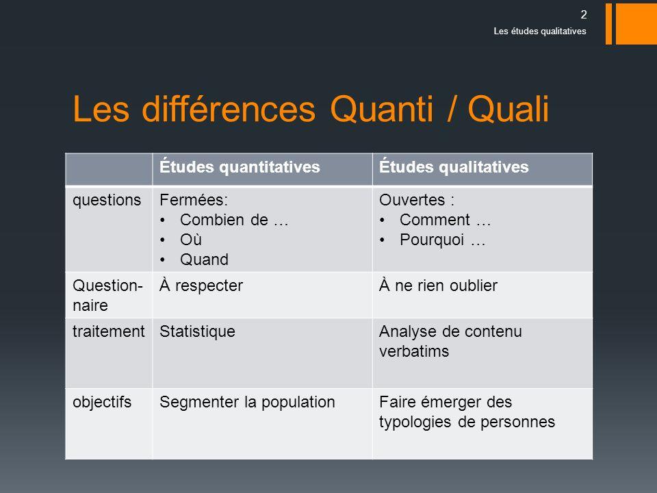 Les différences Quanti / Quali Études quantitativesÉtudes qualitatives questionsFermées: Combien de … Où Quand Ouvertes : Comment … Pourquoi … Questio