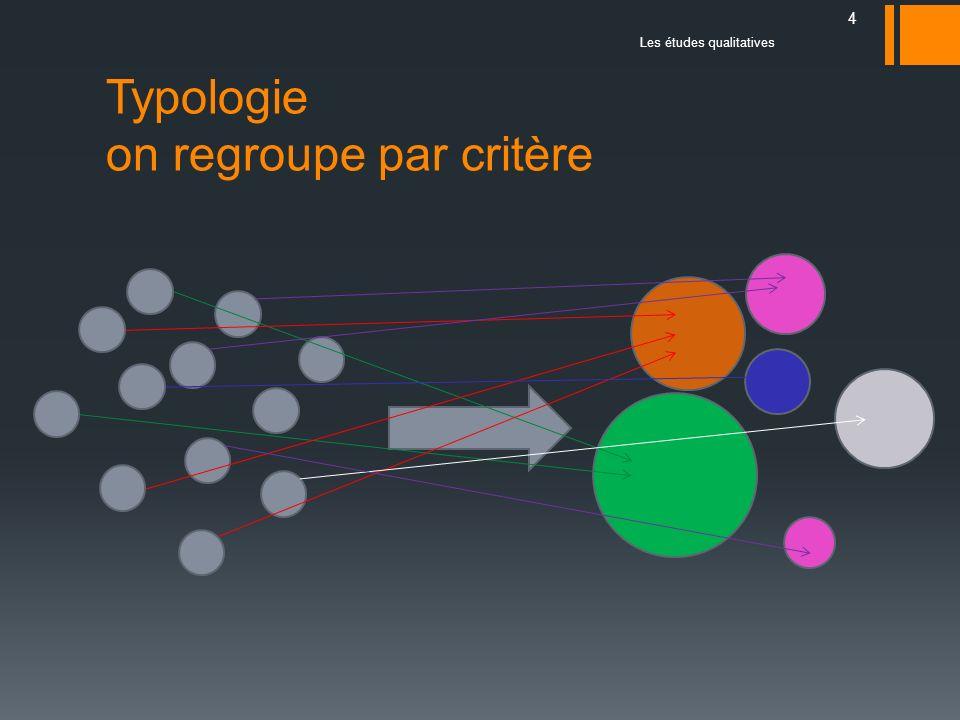 Typologie on regroupe par critère Les études qualitatives 4
