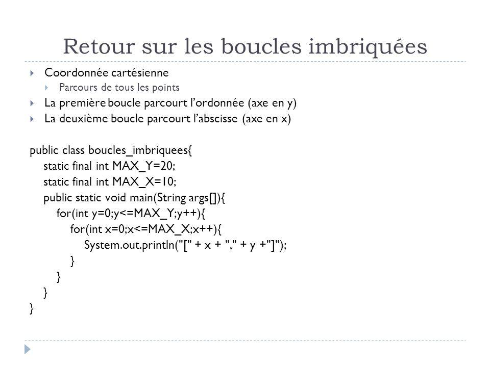 Retour sur les boucles imbriquées Coordonnée cartésienne Parcours de tous les points La première boucle parcourt lordonnée (axe en y) La deuxième boucle parcourt labscisse (axe en x) public class boucles_imbriquees{ static final int MAX_Y=20; static final int MAX_X=10; public static void main(String args[]){ for(int y=0;y<=MAX_Y;y++){ for(int x=0;x<=MAX_X;x++){ System.out.println( [ + x + , + y + ] ); }