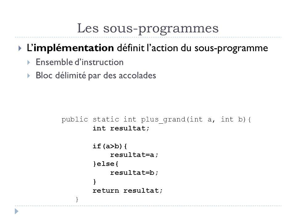 Les sous-programmes Limplémentation définit laction du sous-programme Ensemble dinstruction Bloc délimité par des accolades public static int plus_grand(int a, int b){ int resultat; if(a>b){ resultat=a; }else{ resultat=b; } return resultat; }