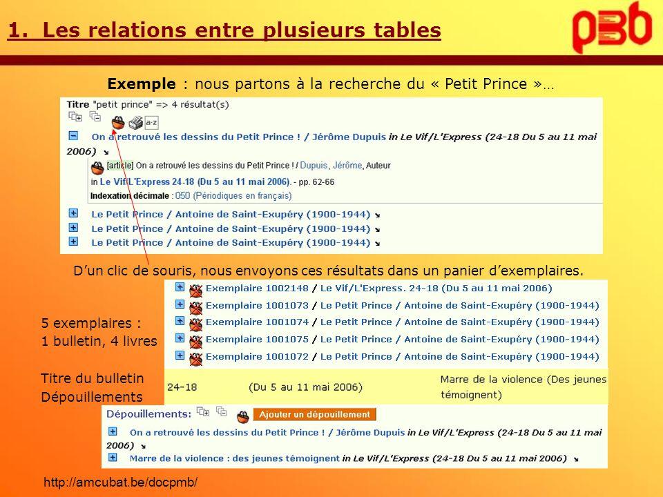 1. Les relations entre plusieurs tables Exemple : nous partons à la recherche du « Petit Prince »… Dun clic de souris, nous envoyons ces résultats dan