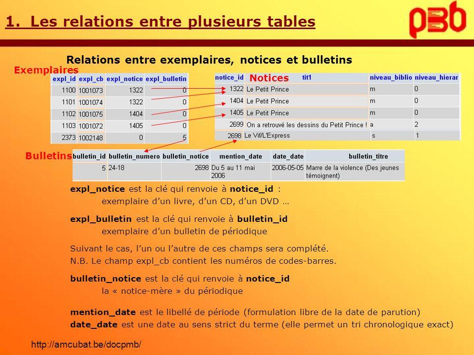 1. Les relations entre plusieurs tables Relations entre exemplaires, notices et bulletins Notices expl_notice est la clé qui renvoie à notice_id : exe