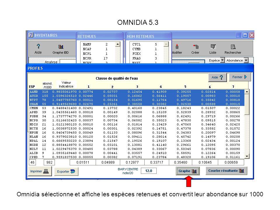 OMNIDIA 5.3 Omnidia sélectionne et affiche les espèces retenues et convertit leur abondance sur 1000