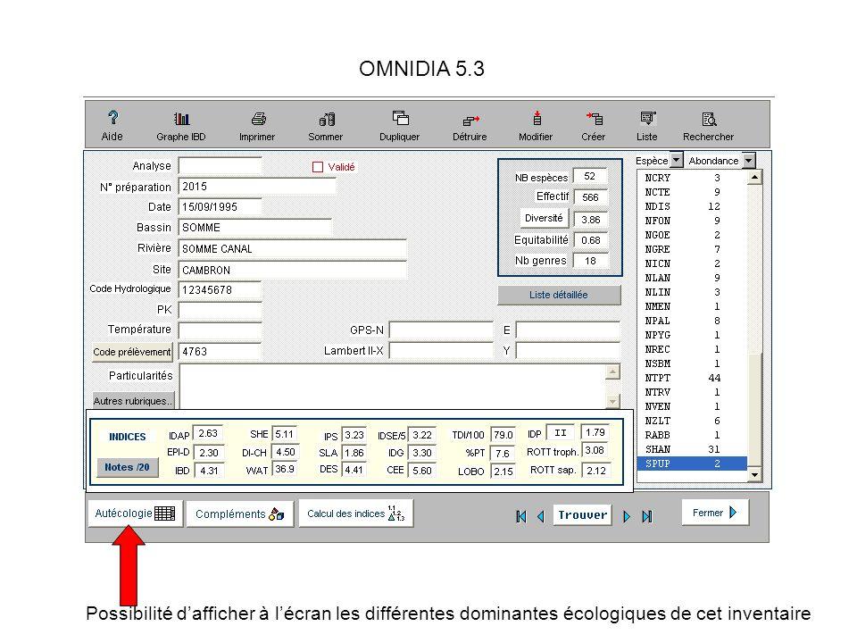 OMNIDIA 5.3 Possibilité dafficher à lécran les différentes dominantes écologiques de cet inventaire