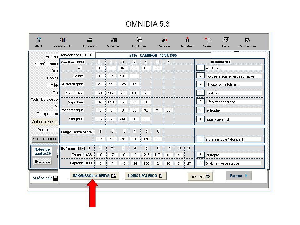 OMNIDIA 5.3