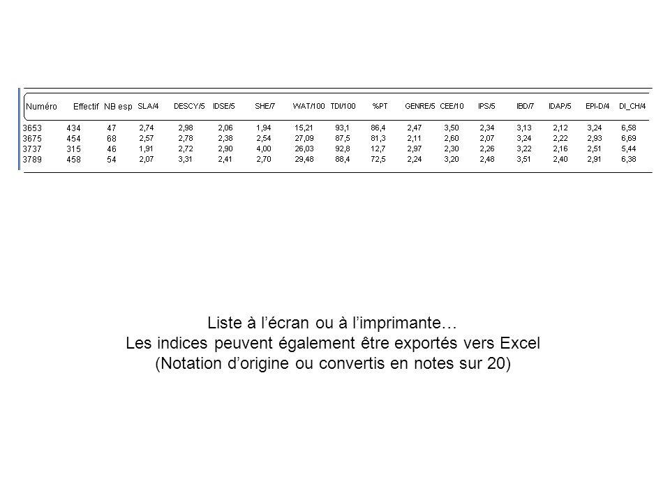 Liste à lécran ou à limprimante… Les indices peuvent également être exportés vers Excel (Notation dorigine ou convertis en notes sur 20)