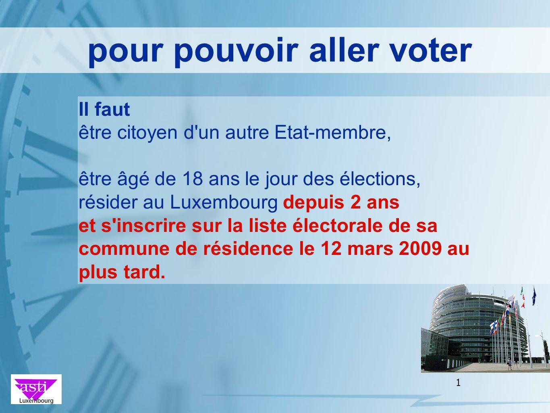 1 Il faut être citoyen d'un autre Etat-membre, être âgé de 18 ans le jour des élections, résider au Luxembourg depuis 2 ans et s'inscrire sur la liste