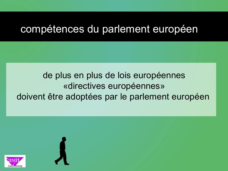 compétences du parlement européen de plus en plus de lois européennes «directives européennes» doivent être adoptées par le parlement européen