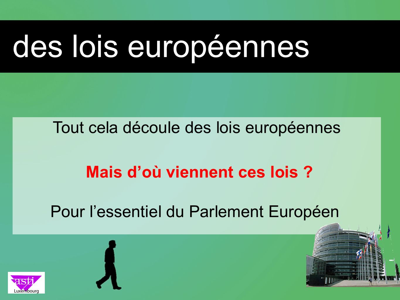 Tout cela découle des lois européennes des lois européennes Mais doù viennent ces lois ? Pour lessentiel du Parlement Européen