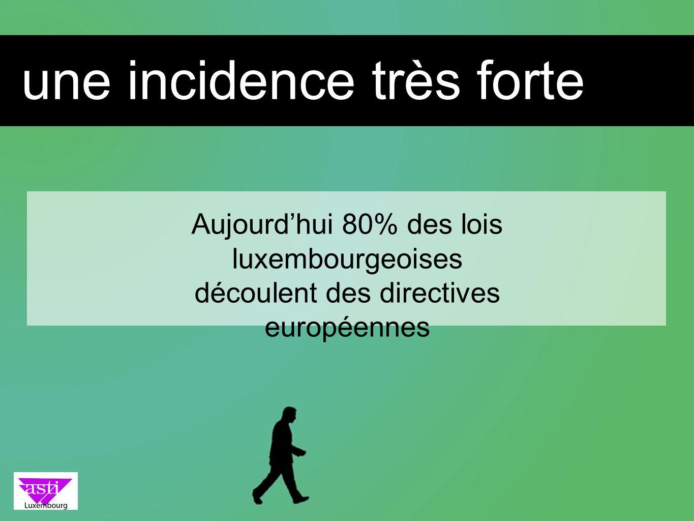 une incidence très forte Aujourdhui 80% des lois luxembourgeoises découlent des directives européennes