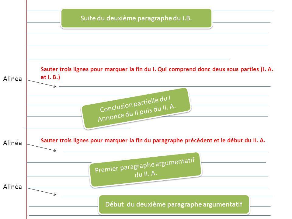 Conclusion partielle du I Annonce du II puis du II. A. Conclusion partielle du I Annonce du II puis du II. A. Alinéa Sauter trois lignes pour marquer