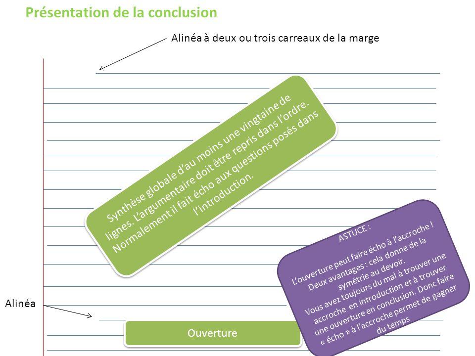 Présentation de la conclusion Alinéa à deux ou trois carreaux de la marge Synthèse globale dau moins une vingtaine de lignes. Largumentaire doit être
