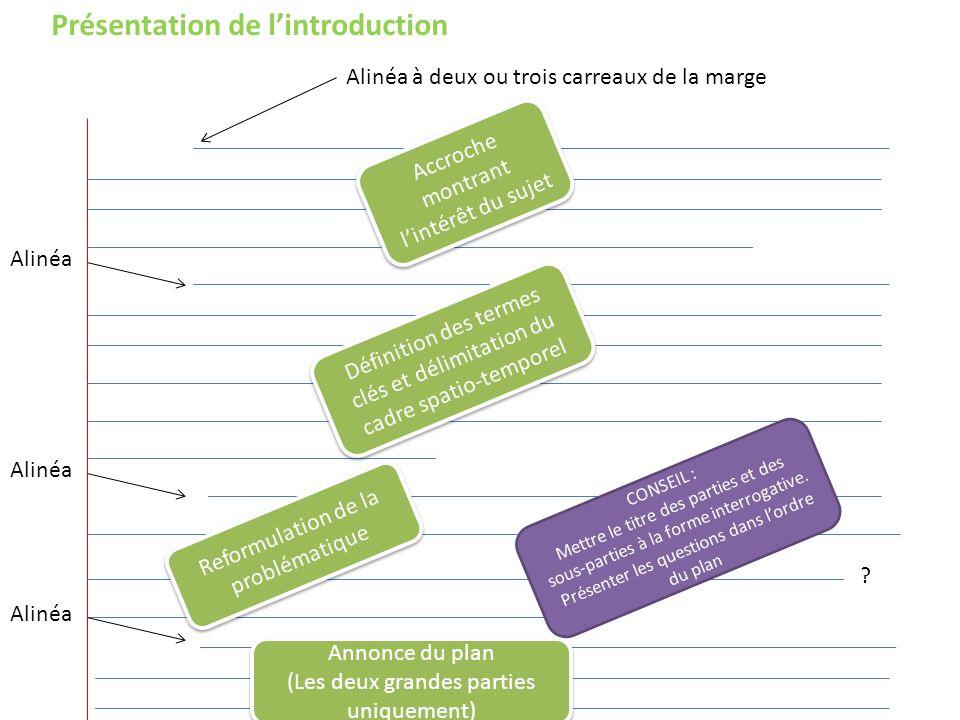 Présentation de lintroduction .