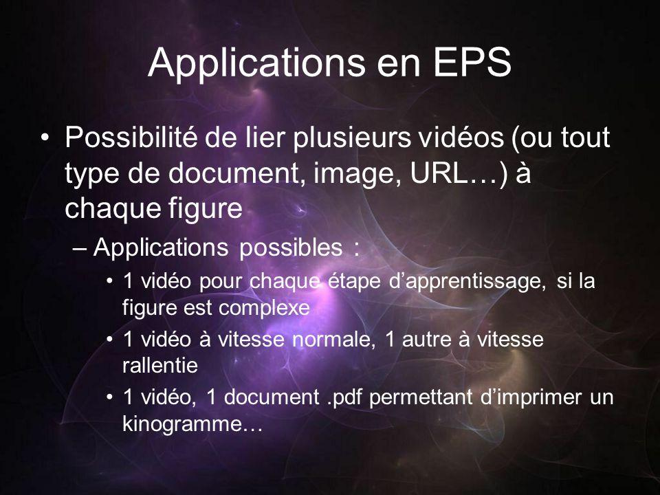 Applications en EPS Possibilité de lier plusieurs vidéos (ou tout type de document, image, URL…) à chaque figure –Applications possibles : 1 vidéo pour chaque étape dapprentissage, si la figure est complexe 1 vidéo à vitesse normale, 1 autre à vitesse rallentie 1 vidéo, 1 document.pdf permettant dimprimer un kinogramme…