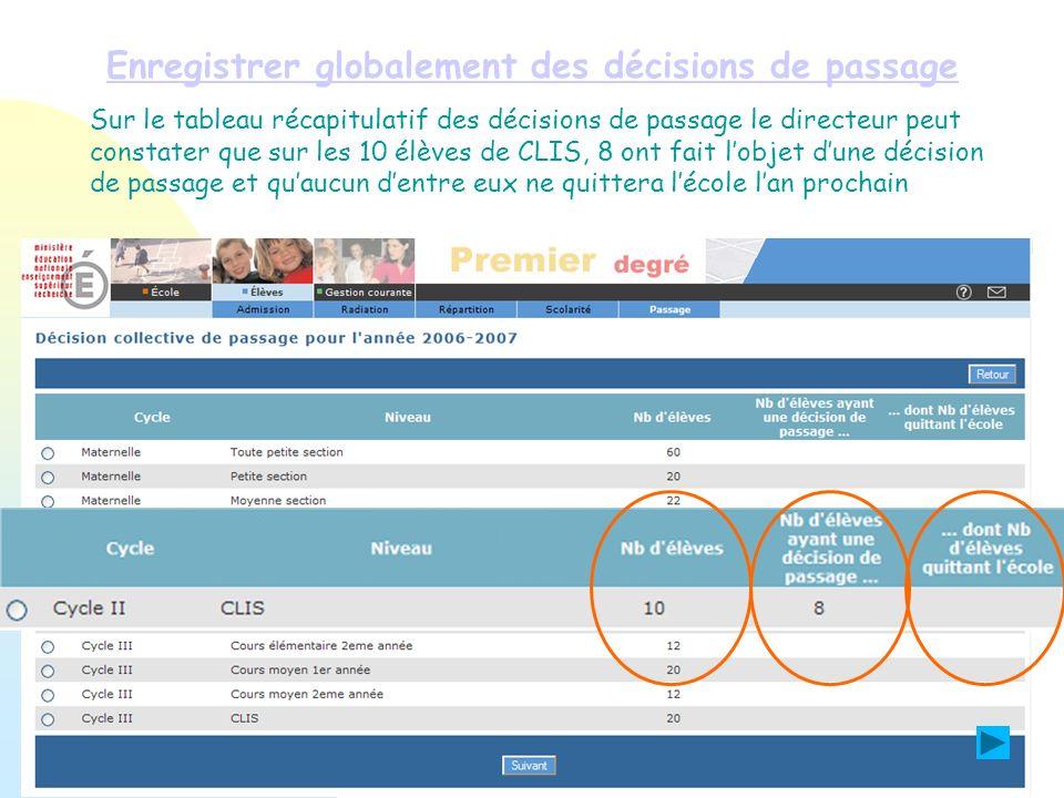 Enregistrer globalement des décisions de passage Sur le tableau récapitulatif des décisions de passage le directeur peut constater que sur les 10 élèv